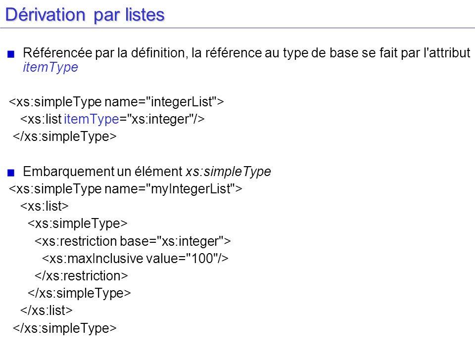 Dérivation par listesRéférencée par la définition, la référence au type de base se fait par l attribut itemType.
