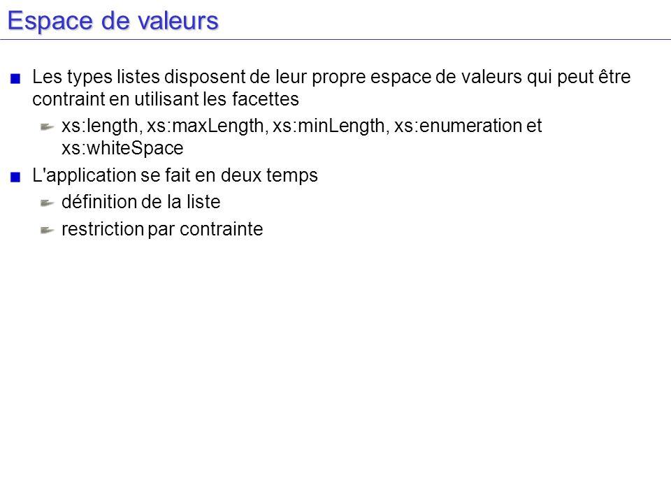 Espace de valeurs Les types listes disposent de leur propre espace de valeurs qui peut être contraint en utilisant les facettes.