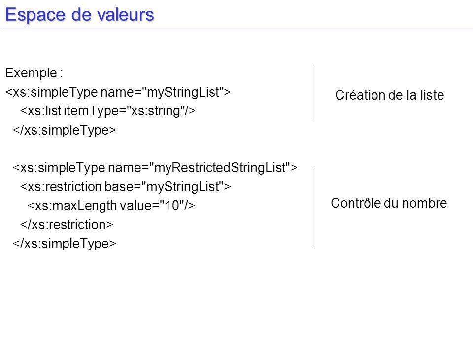 Espace de valeurs Exemple : <xs:simpleType name= myStringList >