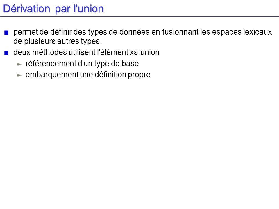 Dérivation par l union permet de définir des types de données en fusionnant les espaces lexicaux de plusieurs autres types.