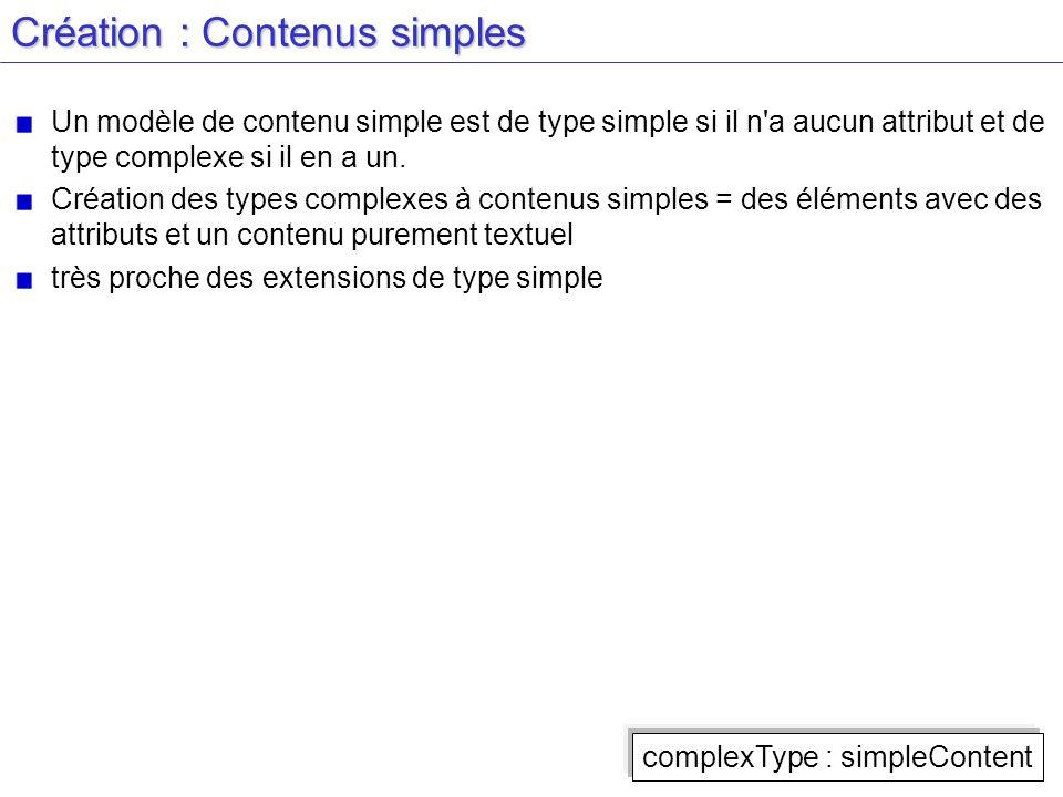 Création : Contenus simples