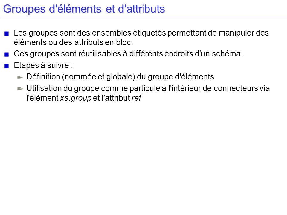 Groupes d éléments et d attributs
