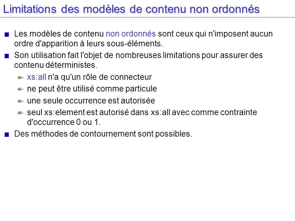 Limitations des modèles de contenu non ordonnés