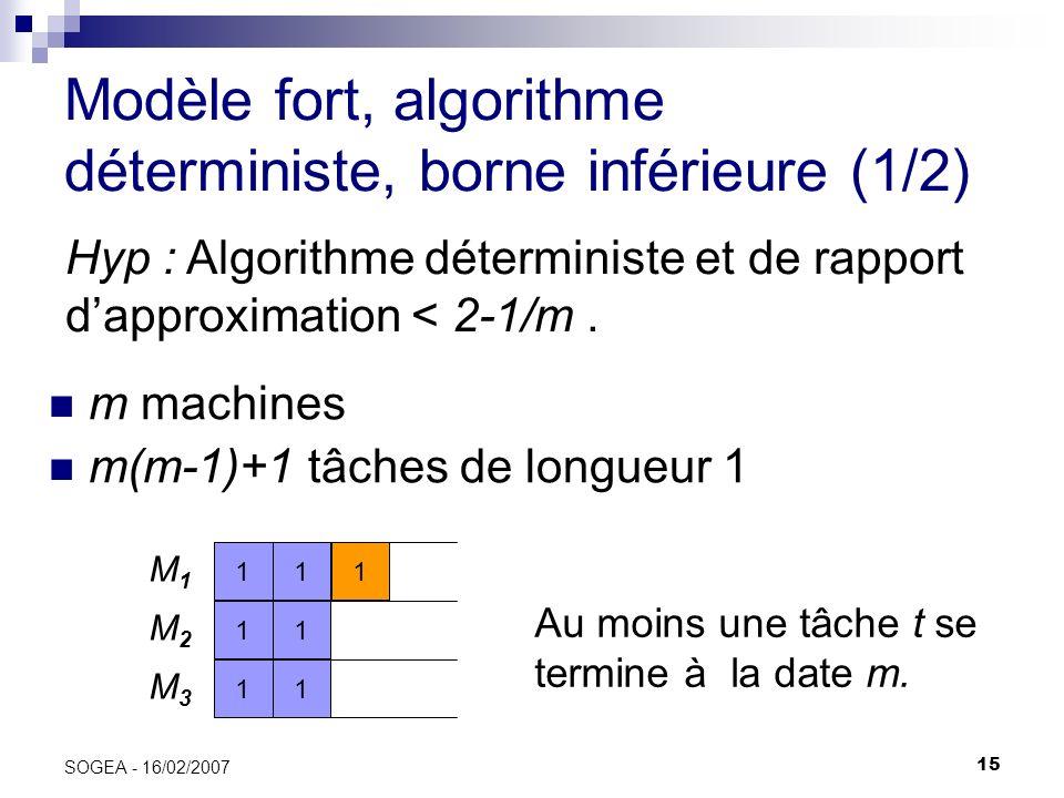 Modèle fort, algorithme déterministe, borne inférieure (1/2)