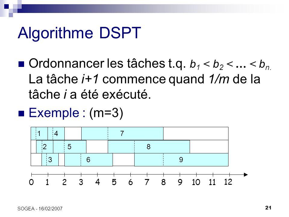 Algorithme DSPT Ordonnancer les tâches t.q. b1 < b2 < … < bn. La tâche i+1 commence quand 1/m de la tâche i a été exécuté.