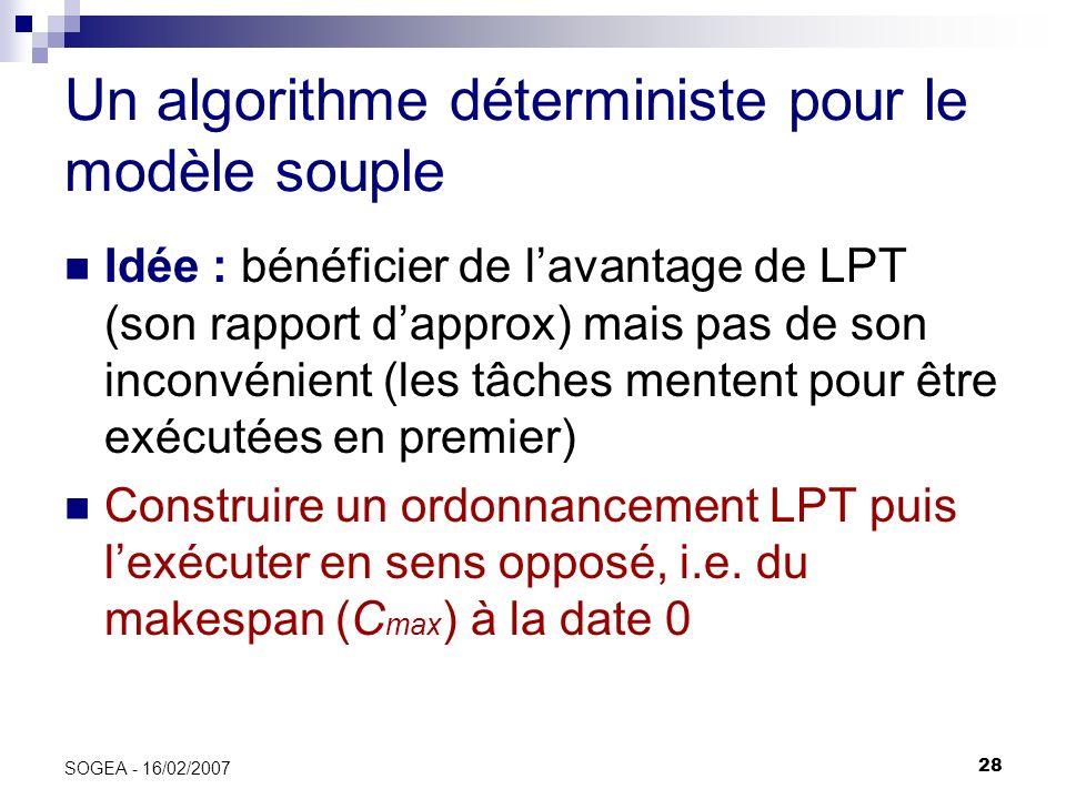 Un algorithme déterministe pour le modèle souple