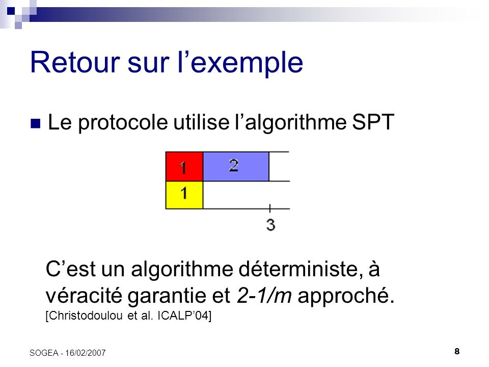 Retour sur l'exemple Le protocole utilise l'algorithme SPT