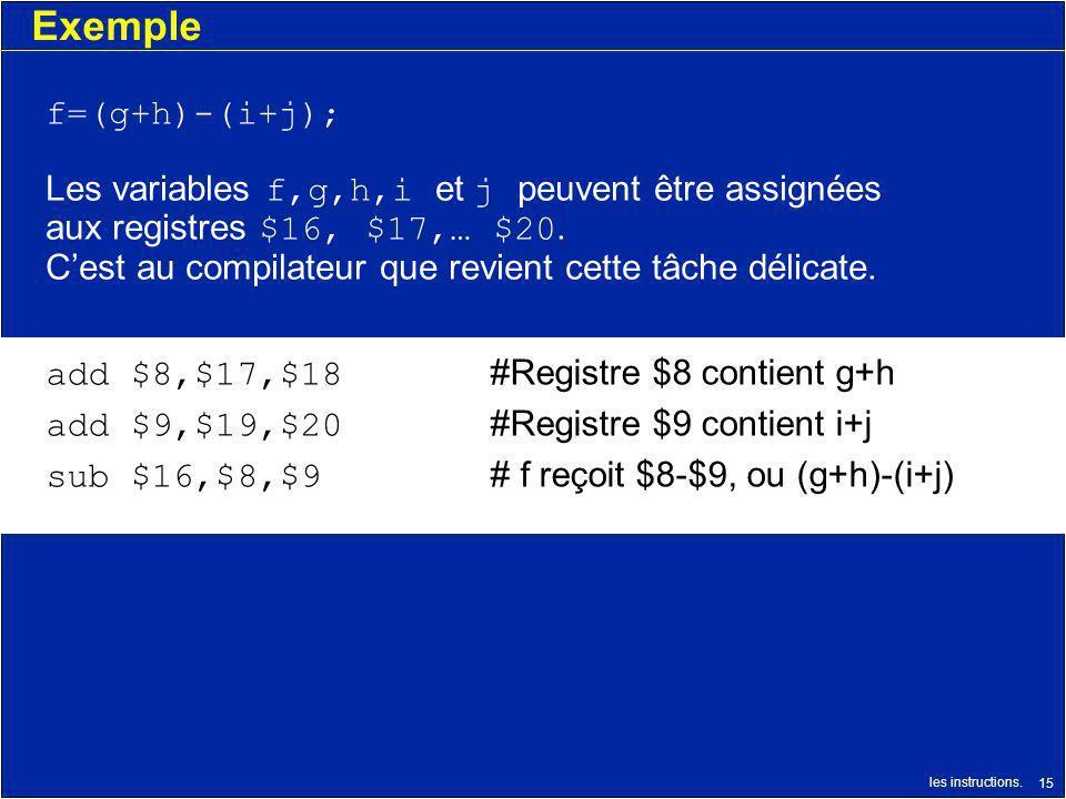 Exemple f=(g+h)-(i+j);