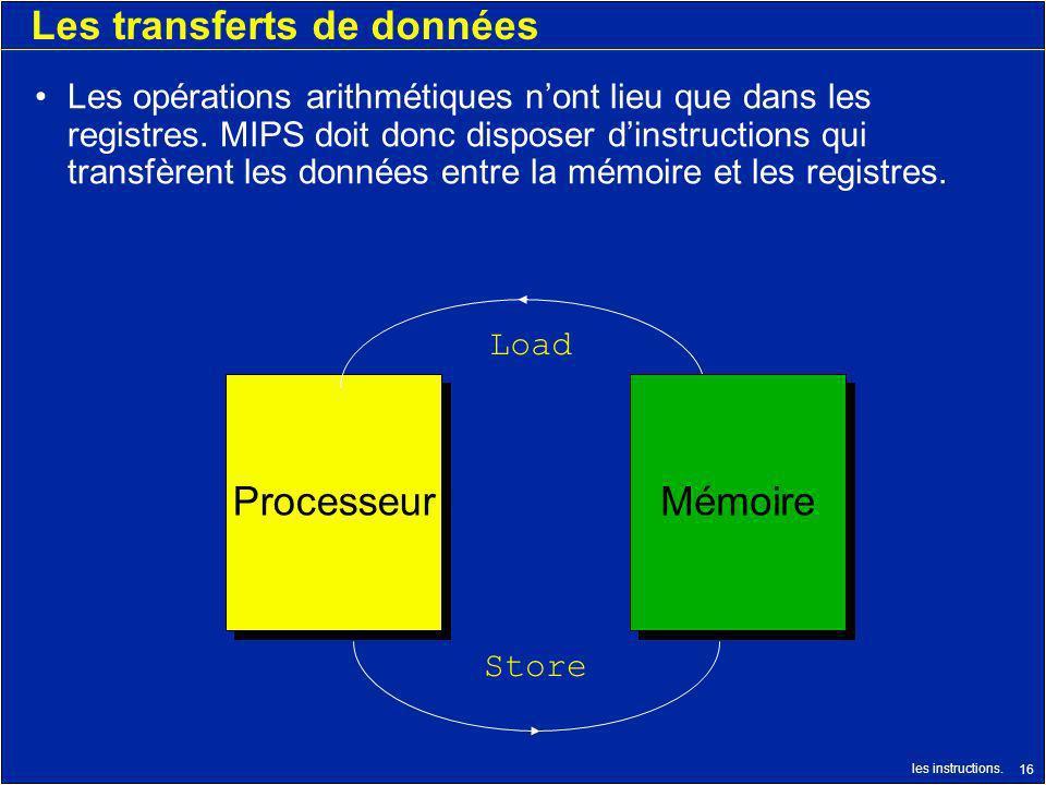Les transferts de données