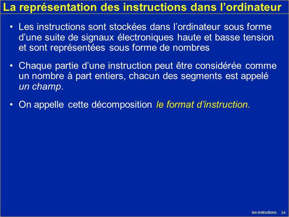 La représentation des instructions dans l'ordinateur