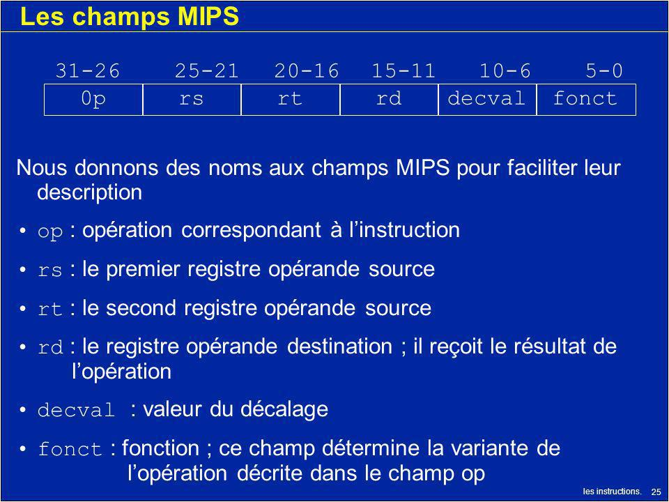 Les champs MIPS p rs rt rd decval