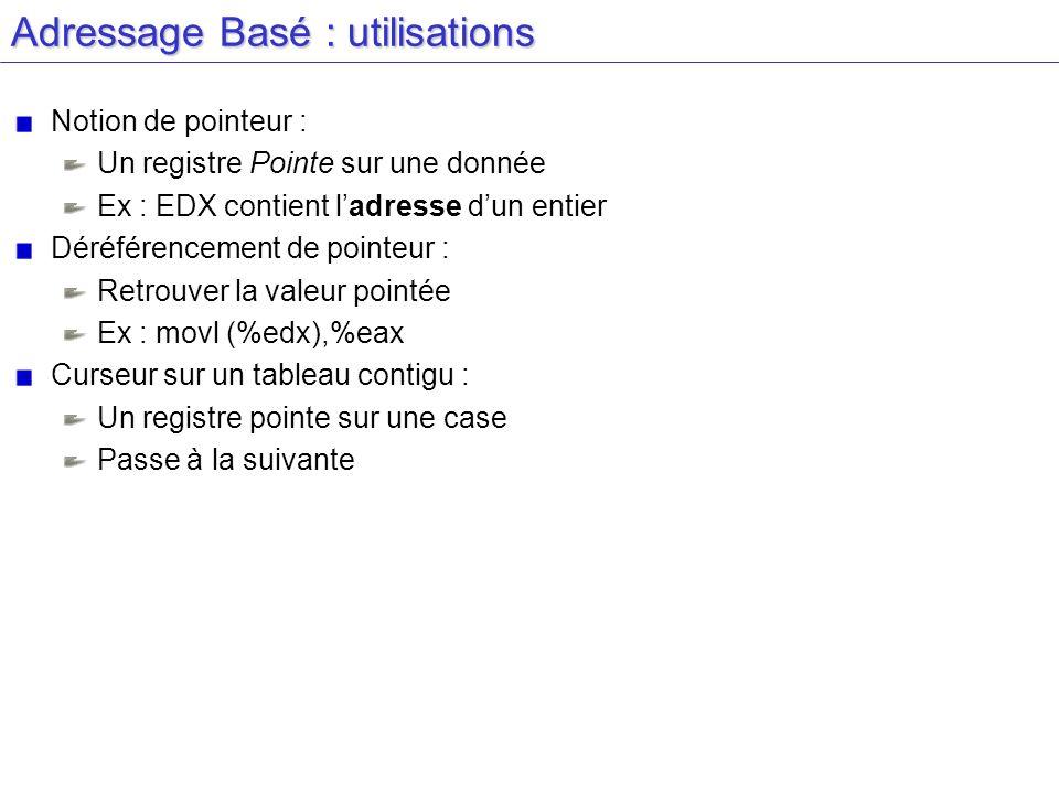 Adressage Basé : utilisations