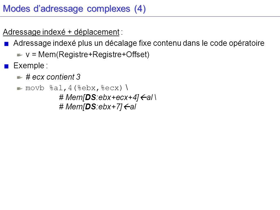 Modes d'adressage complexes (4)