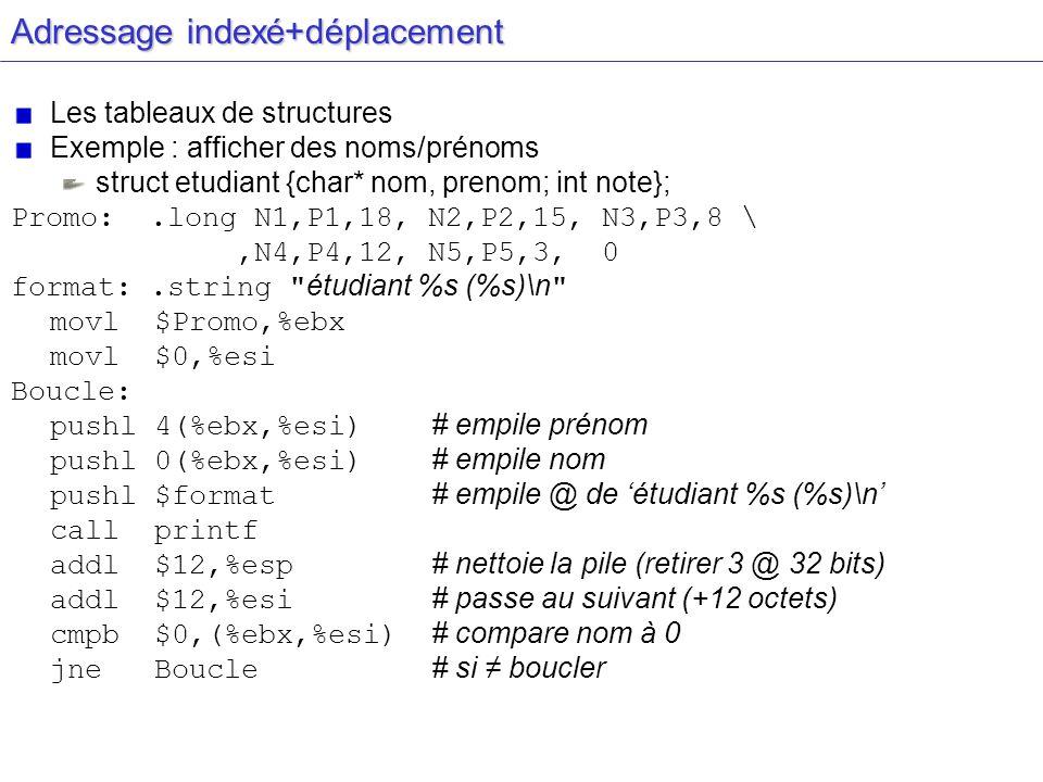 Adressage indexé+déplacement