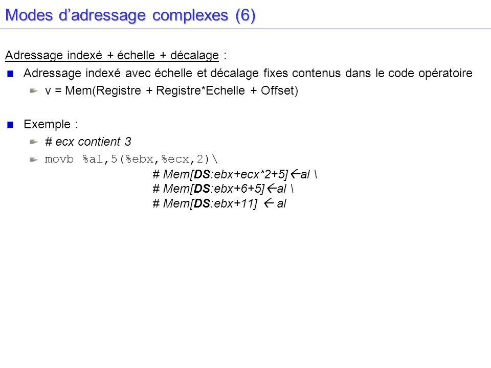 Modes d'adressage complexes (6)