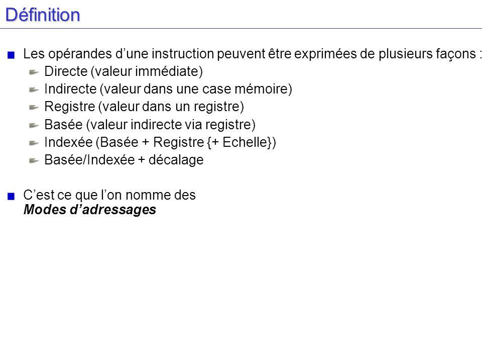 DéfinitionLes opérandes d'une instruction peuvent être exprimées de plusieurs façons : Directe (valeur immédiate)