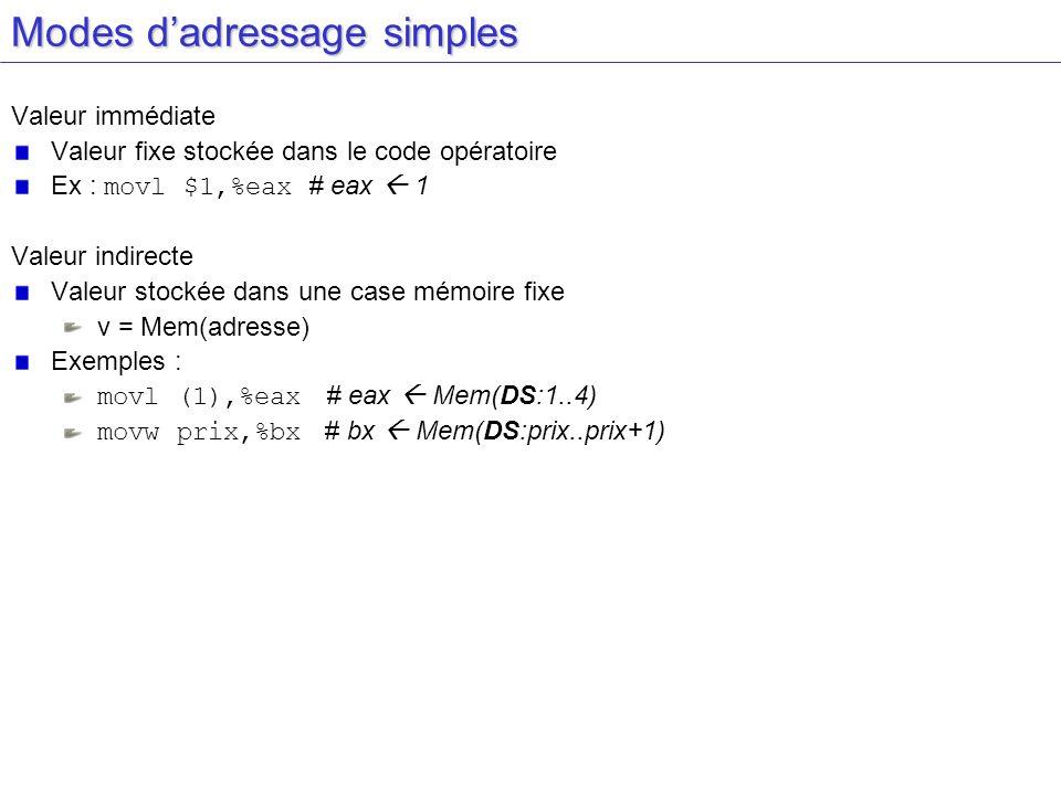 Modes d'adressage simples