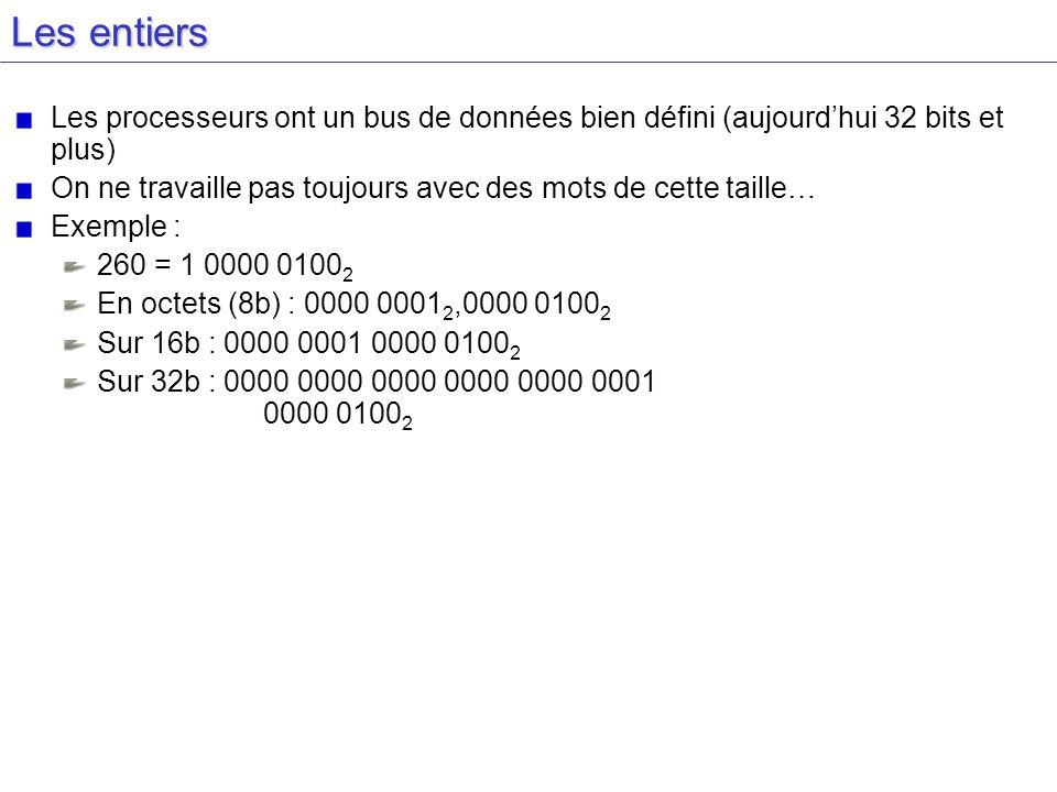 Les entiers Les processeurs ont un bus de données bien défini (aujourd'hui 32 bits et plus)