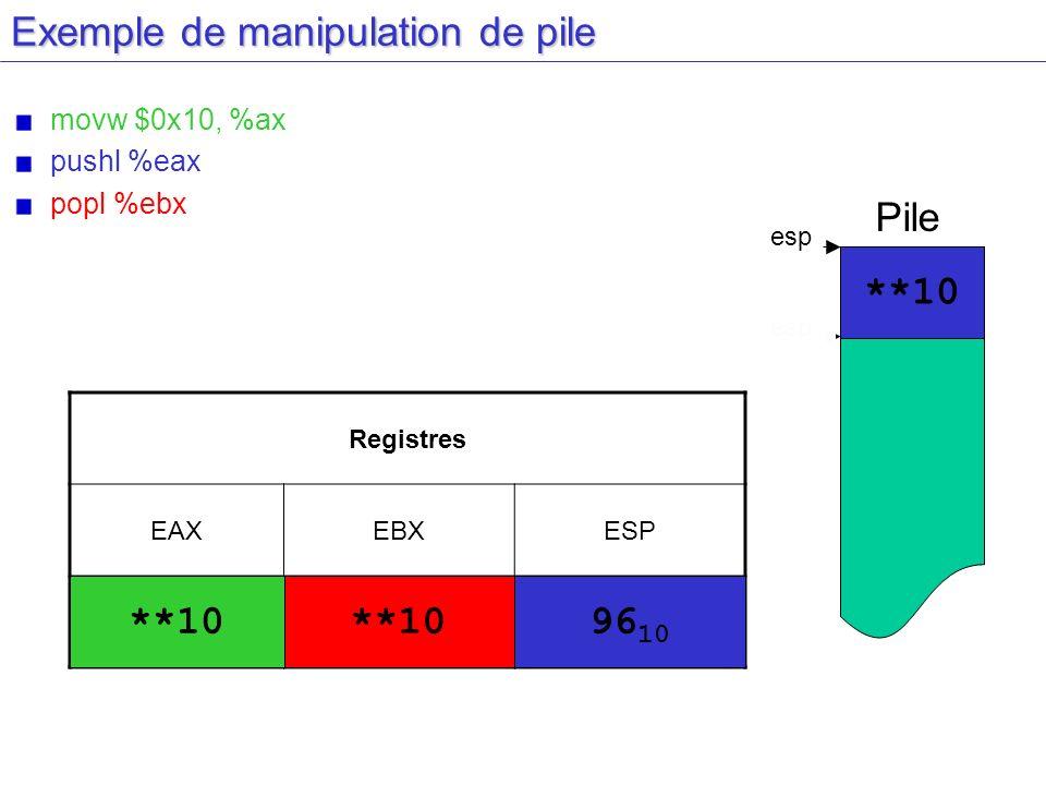 Exemple de manipulation de pile