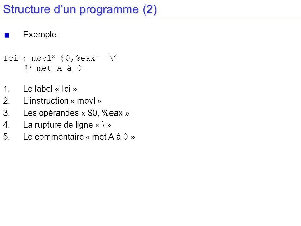 Structure d'un programme (2)