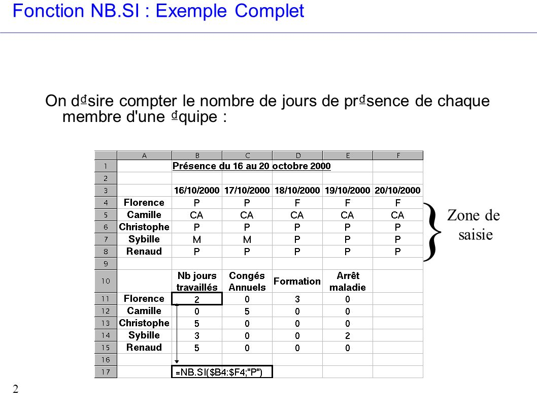 Fonction NB.SI : Exemple Complet