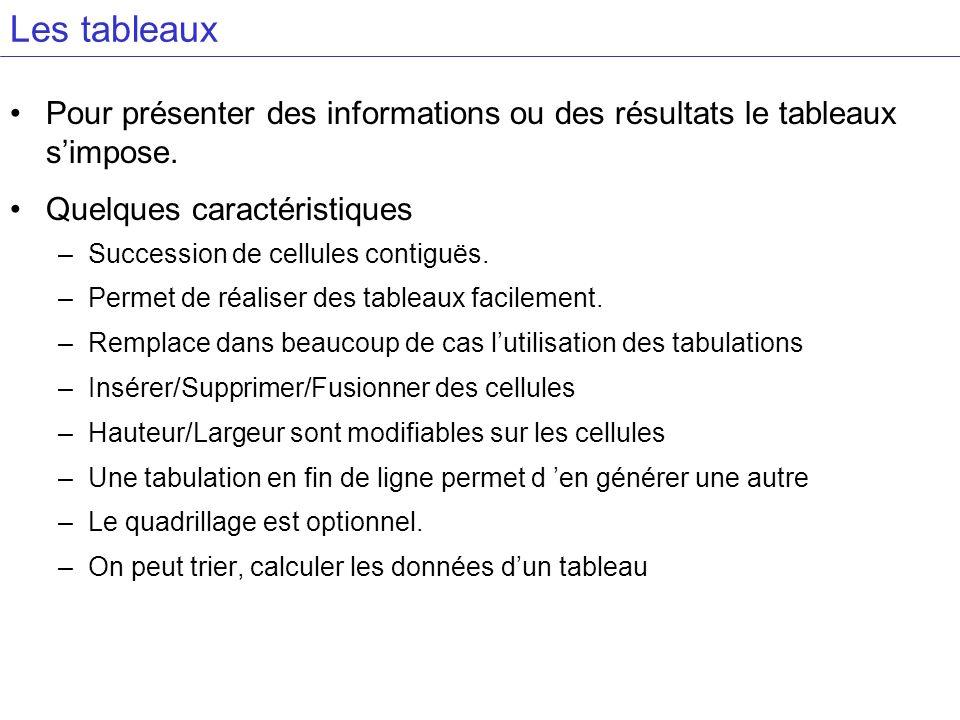 Les tableauxPour présenter des informations ou des résultats le tableaux s'impose. Quelques caractéristiques.