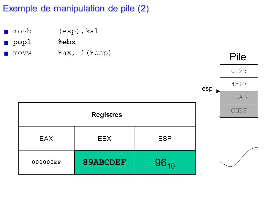 Exemple de manipulation de pile (2)