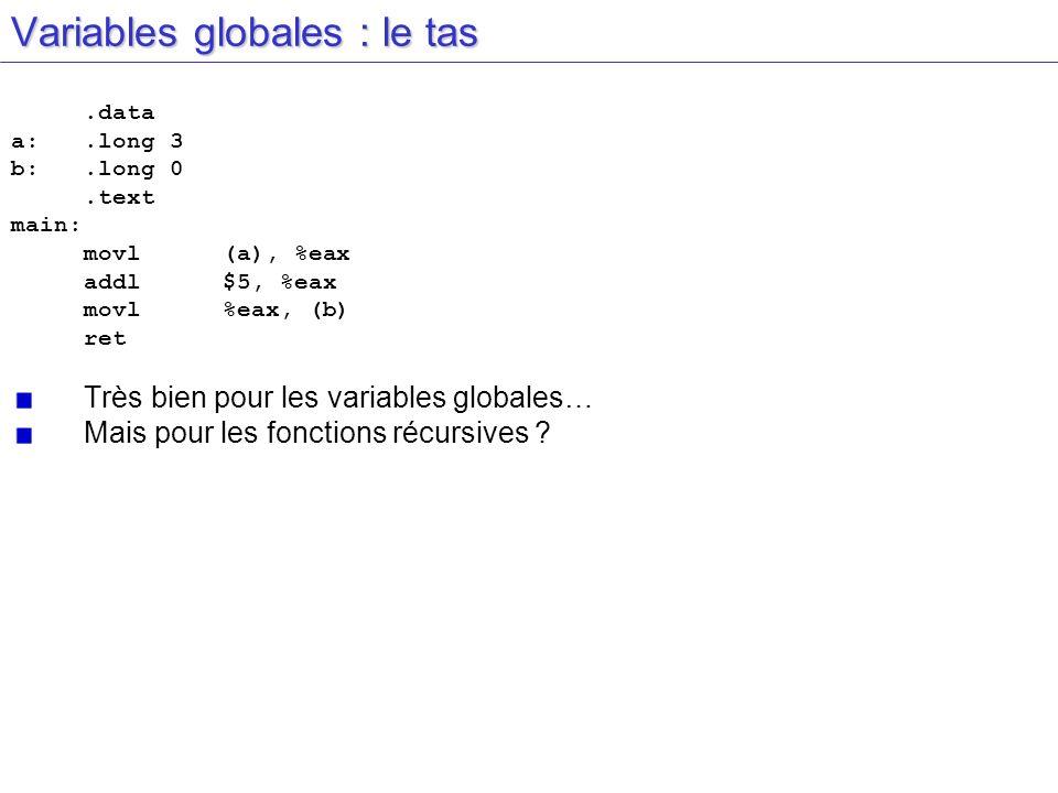 Variables globales : le tas