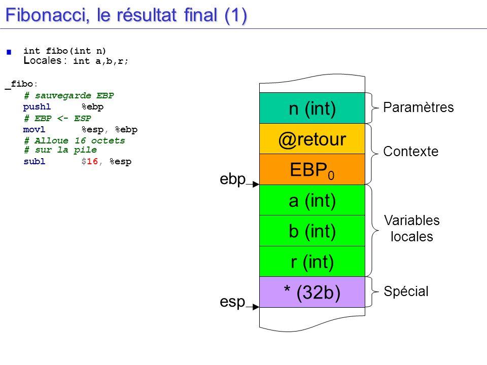 Fibonacci, le résultat final (1)