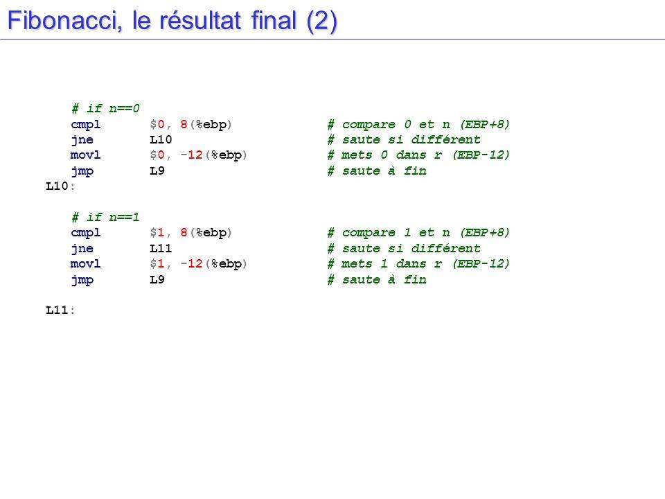 Fibonacci, le résultat final (2)