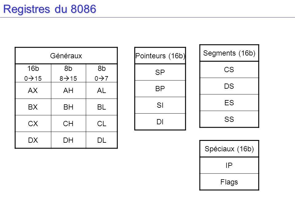 Registres du 8086 Segments (16b) CS DS ES SS Généraux 16b 8b AX AH AL