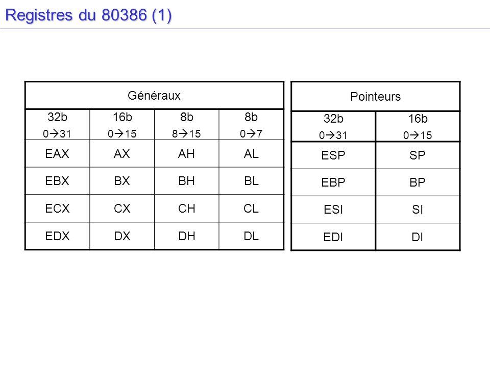 Registres du 80386 (1) Généraux 32b 16b 8b EAX AX AH AL EBX BX BH BL