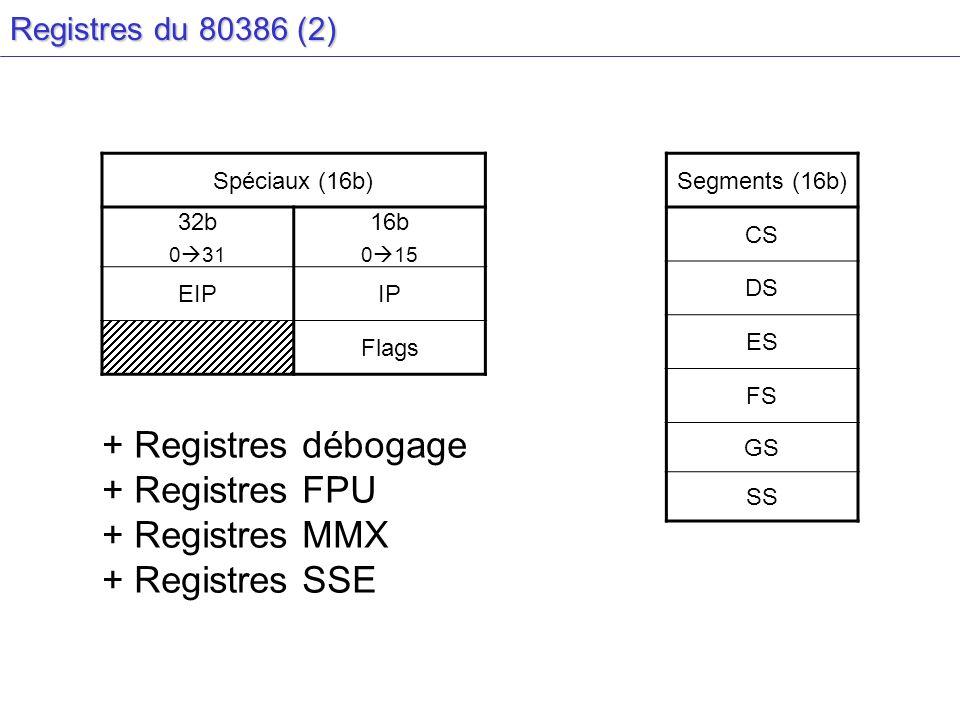 + Registres débogage + Registres FPU + Registres MMX + Registres SSE