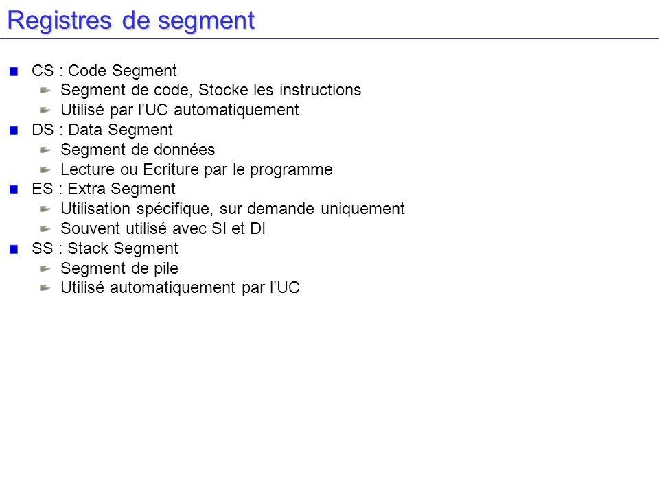 Registres de segment CS : Code Segment