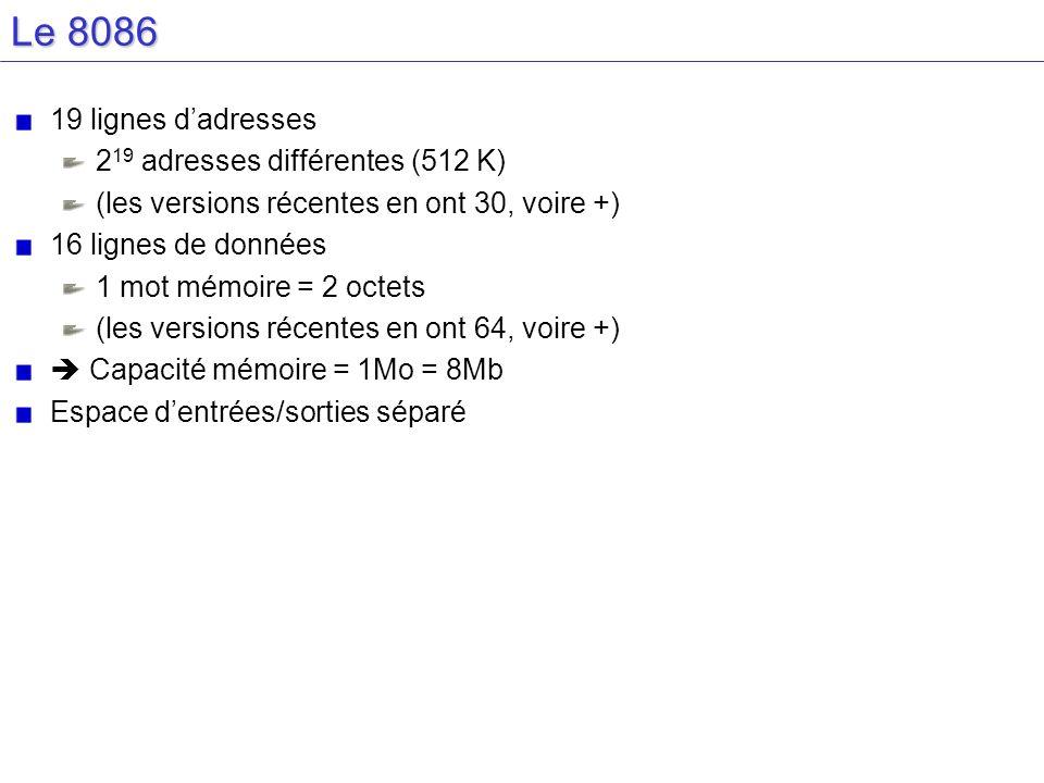 Le 8086 19 lignes d'adresses 219 adresses différentes (512 K)