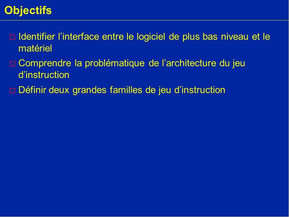 Objectifs Identifier l'interface entre le logiciel de plus bas niveau et le matériel.