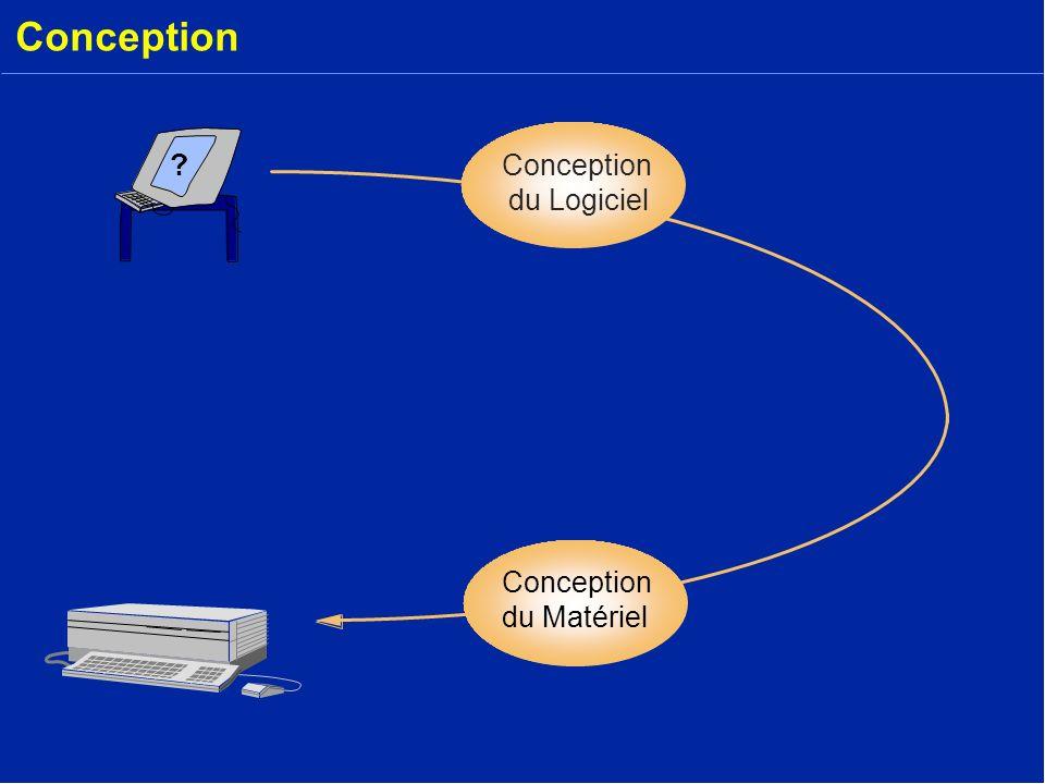 Conception Conception du Logiciel Conception du Matériel