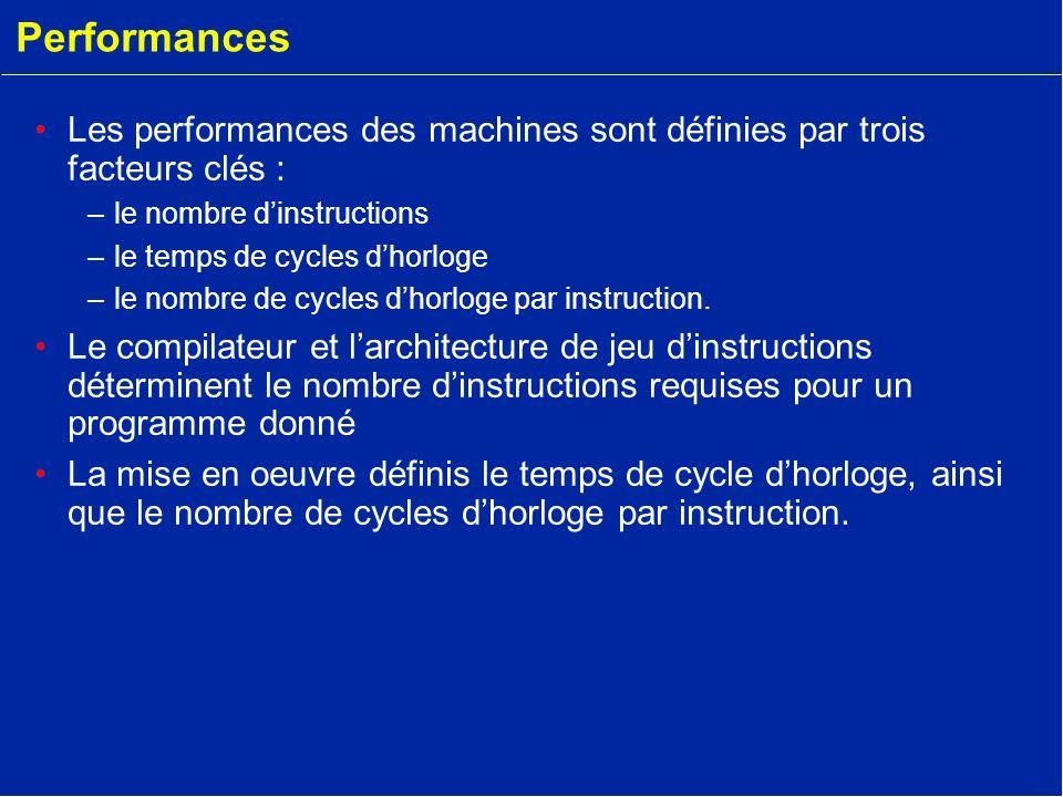 Performances Les performances des machines sont définies par trois facteurs clés : le nombre d'instructions.