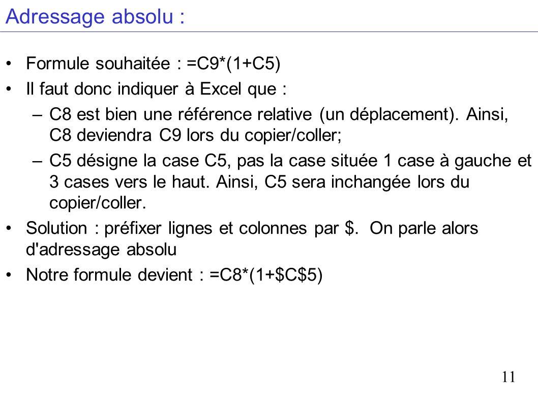 Adressage absolu : Formule souhaitée : =C9*(1+C5)