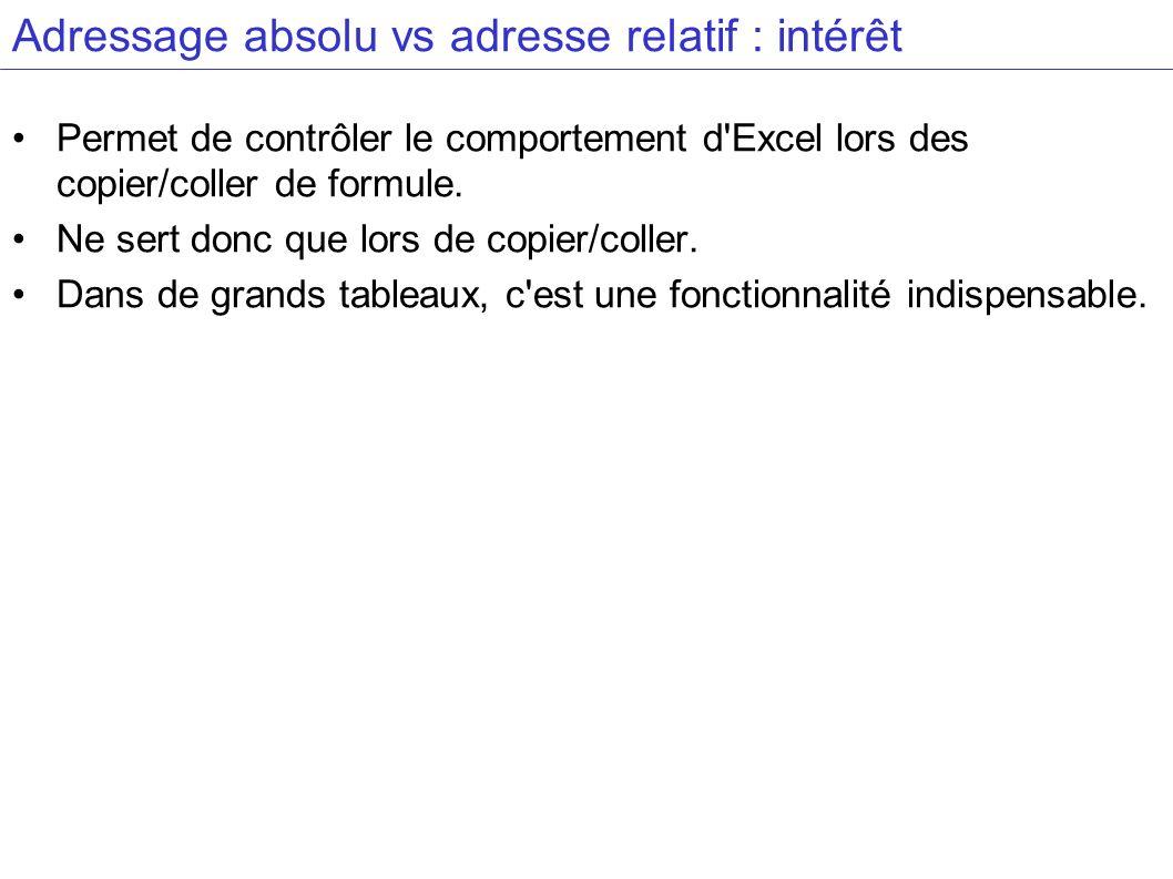 Adressage absolu vs adresse relatif : intérêt