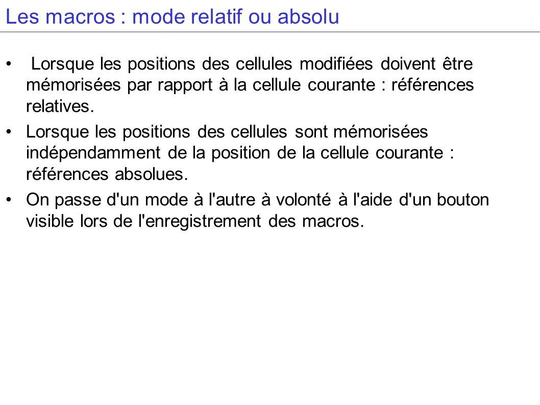 Les macros : mode relatif ou absolu
