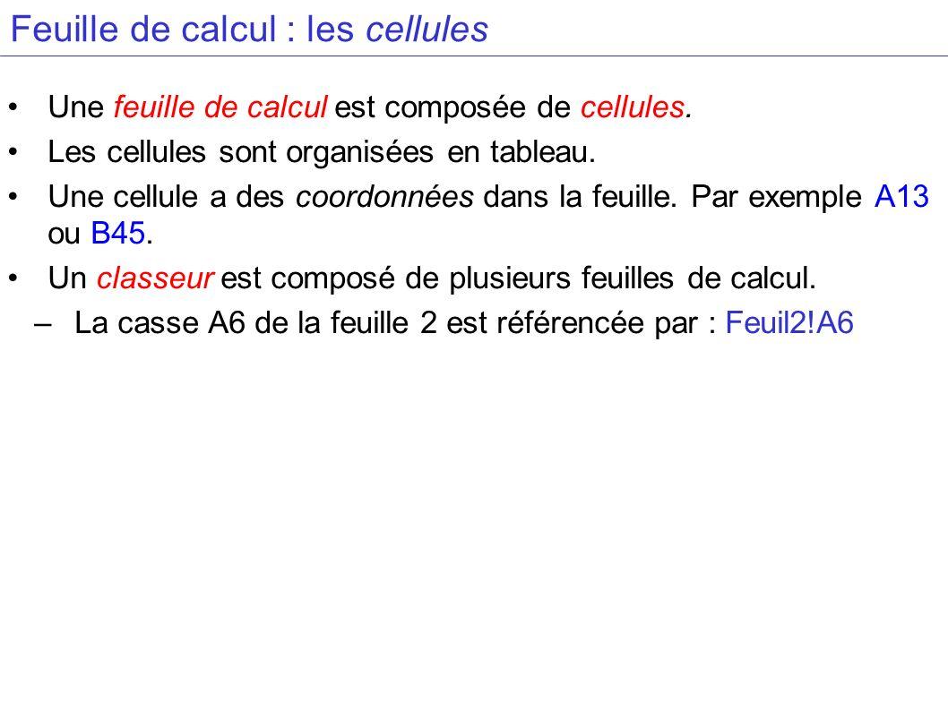 Feuille de calcul : les cellules