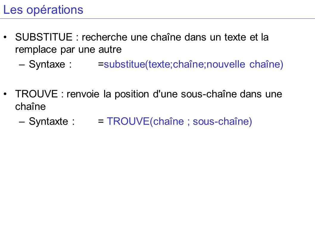 Les opérations SUBSTITUE : recherche une chaîne dans un texte et la remplace par une autre. Syntaxe : =substitue(texte;chaîne;nouvelle chaîne)