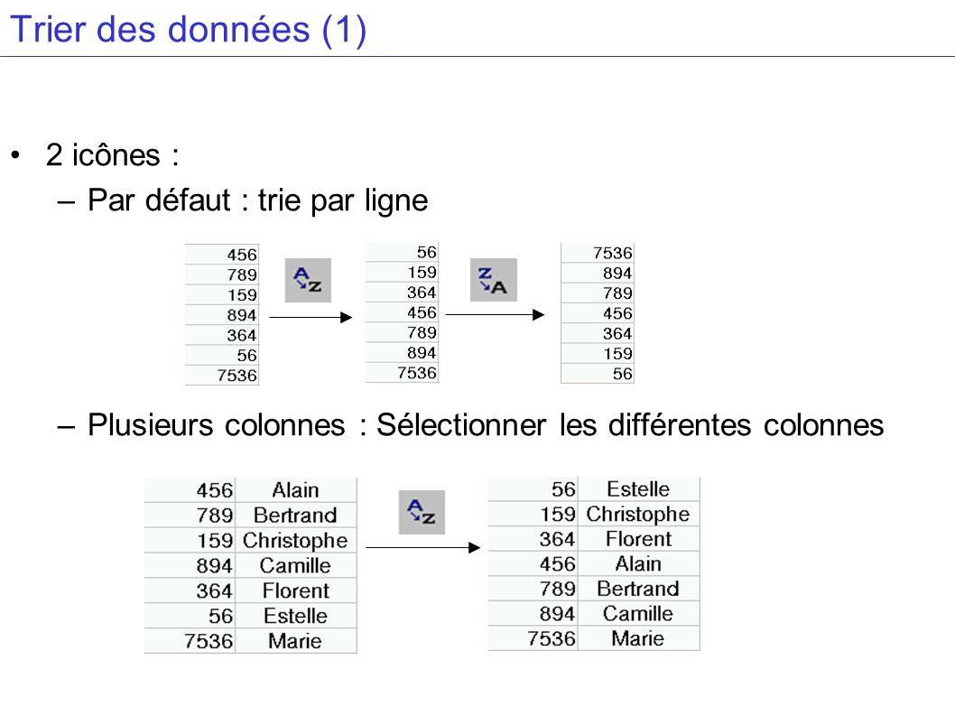 Trier des données (1) 2 icônes : Par défaut : trie par ligne