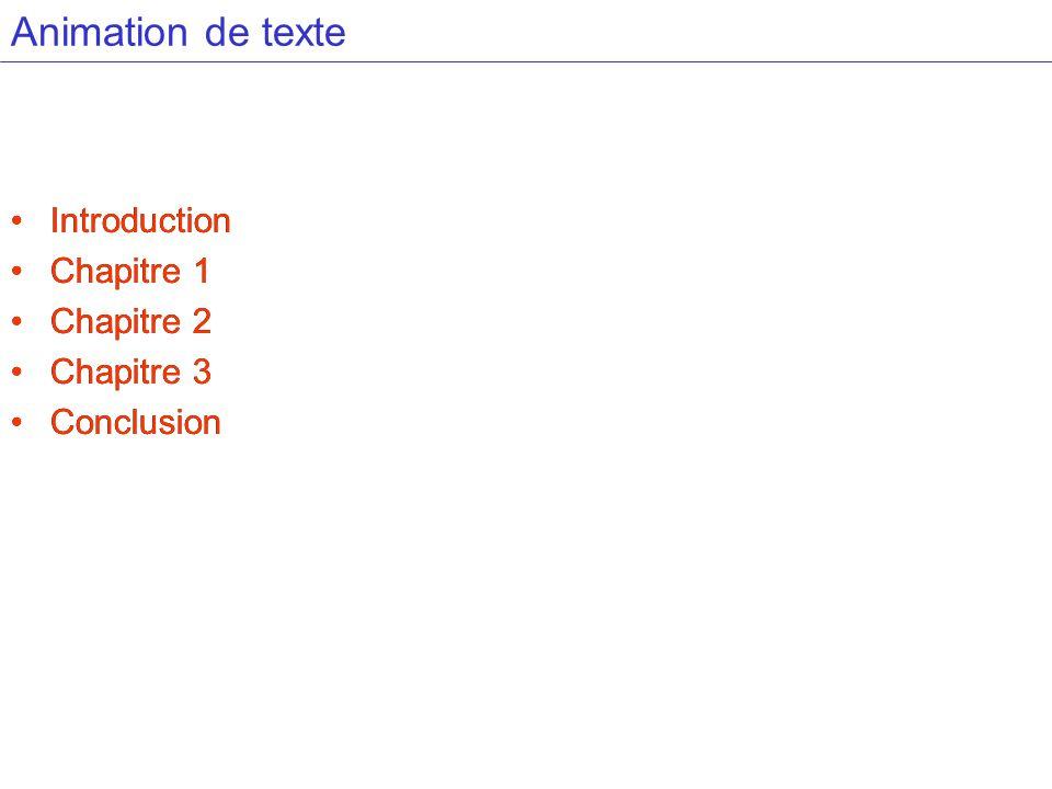 Animation de texte Introduction Chapitre 1 Chapitre 2 Chapitre 3
