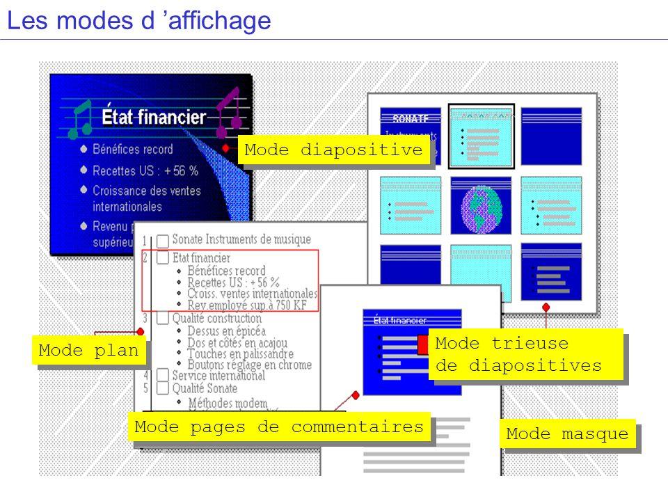 Les modes d 'affichage Mode diapositive Mode trieuse Mode plan