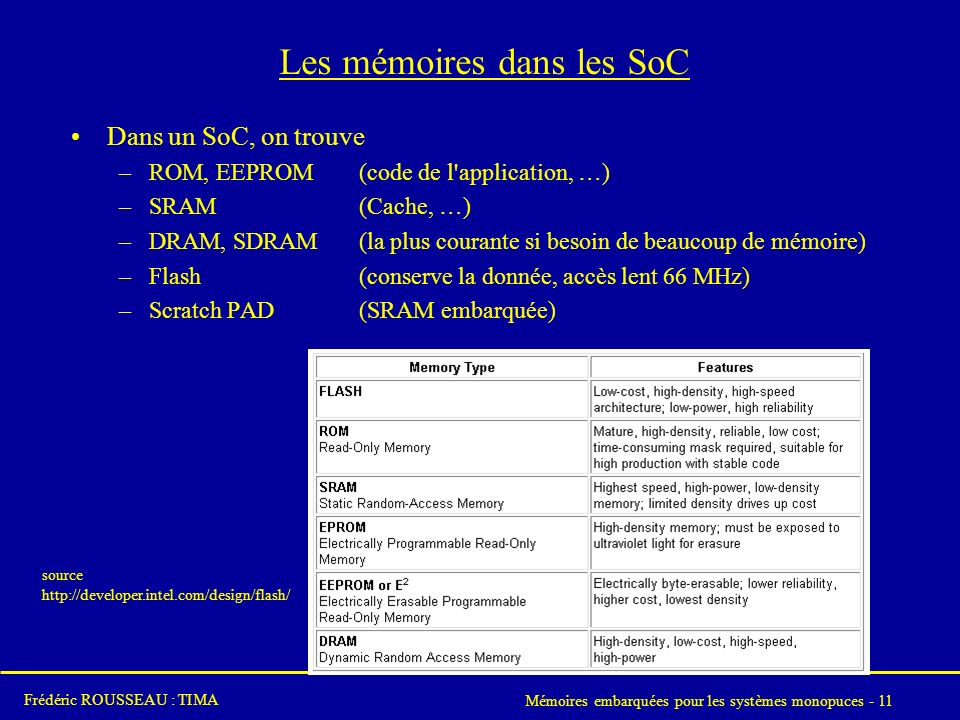 Les mémoires dans les SoC