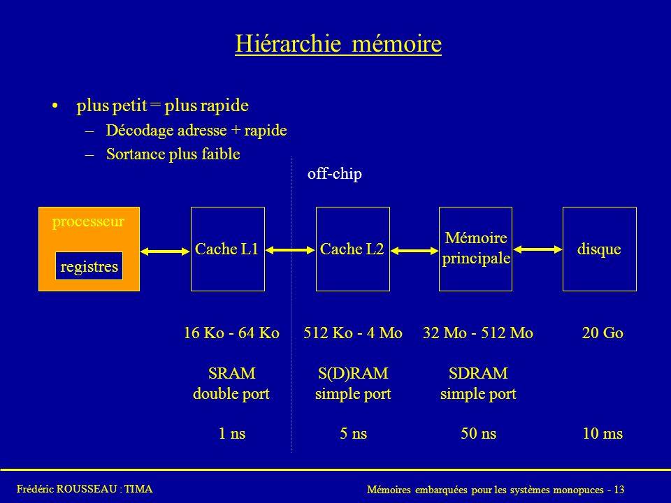 Hiérarchie mémoire plus petit = plus rapide Décodage adresse + rapide