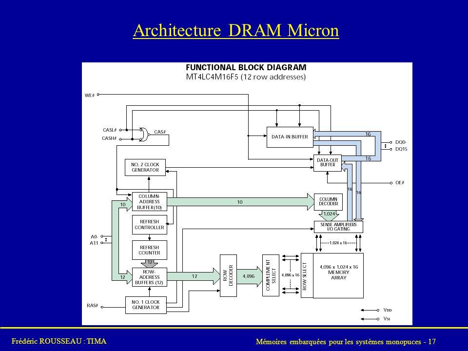 Architecture DRAM Micron