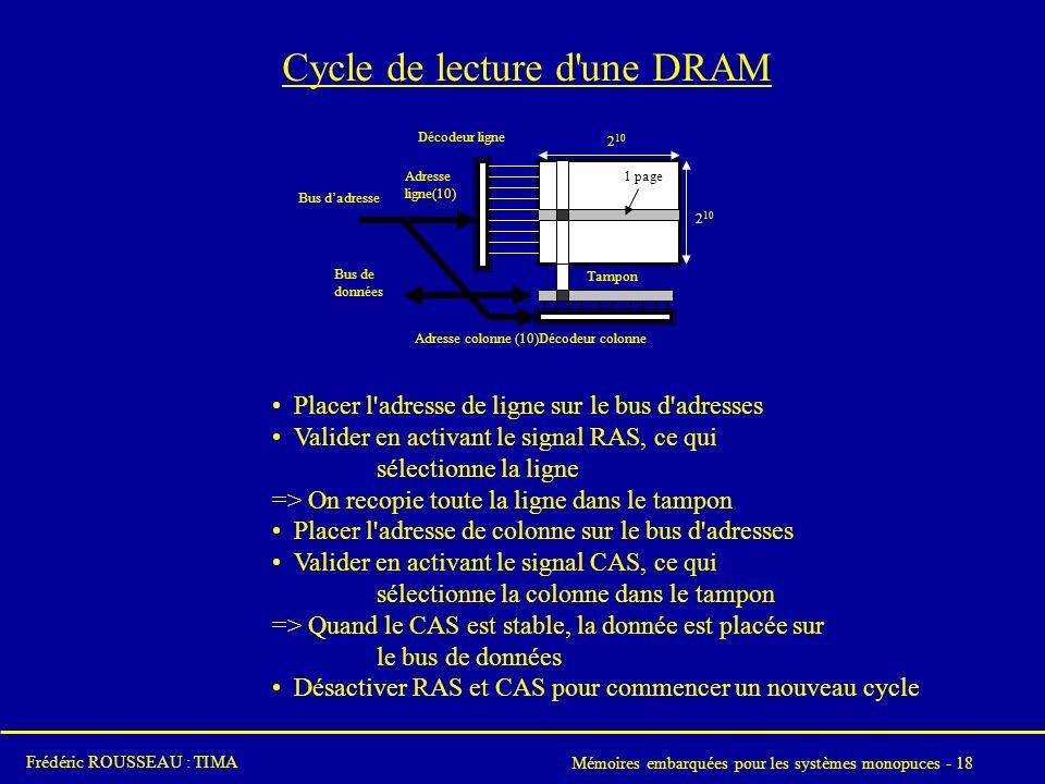 Cycle de lecture d une DRAM